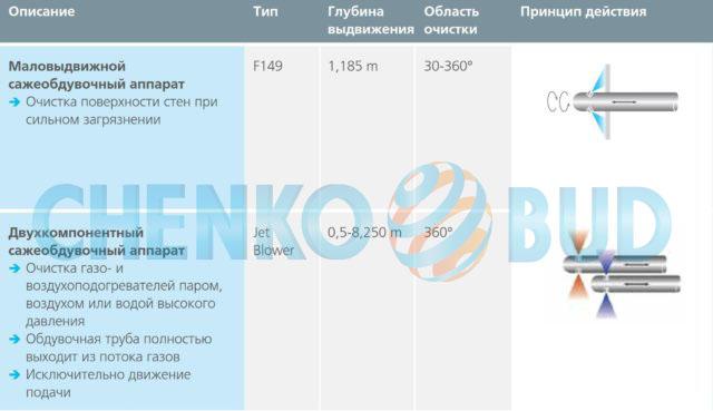 Для-сжигания-угля-отходов-и-биогенных-горючих-материалов-e1465216942348