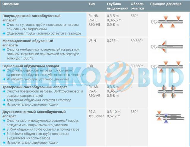 Полноценная-программа-очистки-паром-или-воздухом-2-e1465215442167