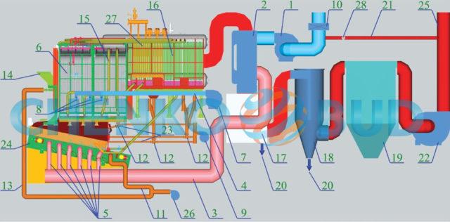 Принципиальная схема газовоздушного тракта котлоагрегата ВЦКС