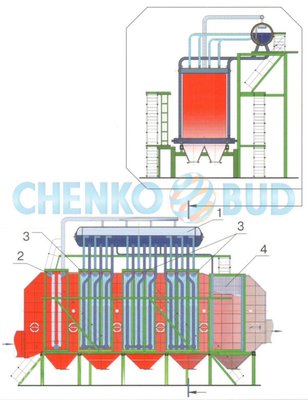Схема водотрубных тунельнных котлов