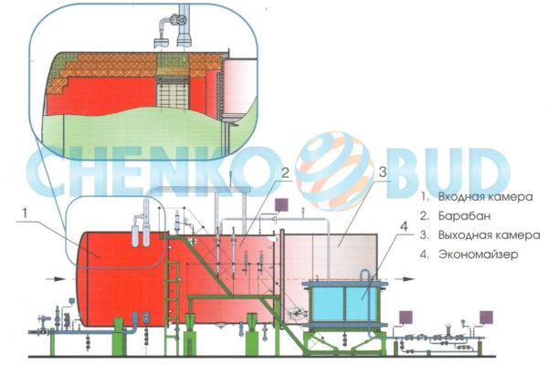 Схема газотрубныхкотлов-утилизаторов