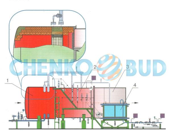 Схема газотрубных котлов-утилизаторов