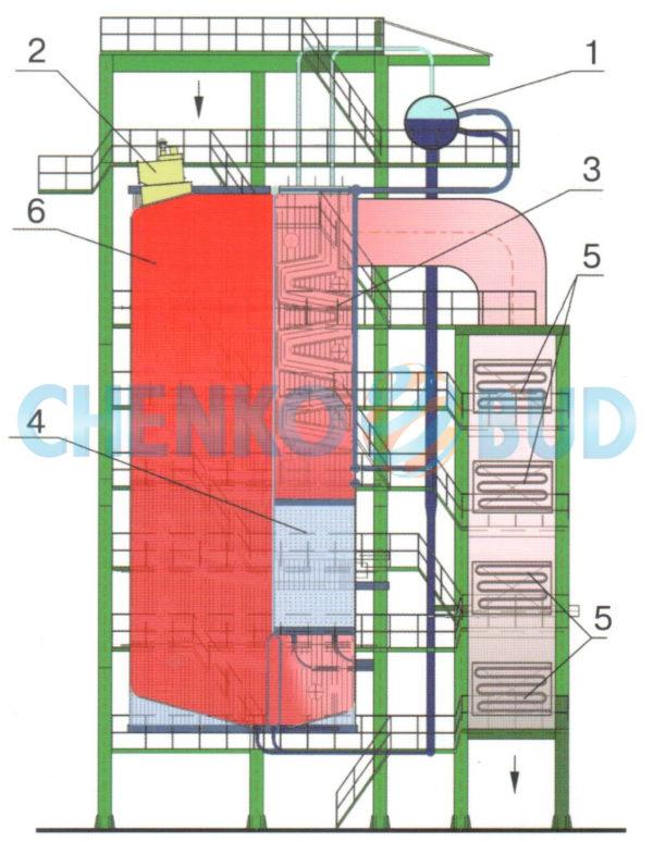 Схема радиационно-конвективных котлов-утилизаторов